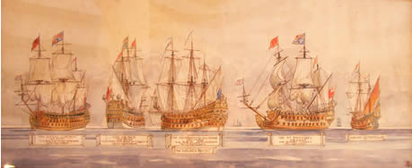Ships taking part in the Battle of Sole Bay